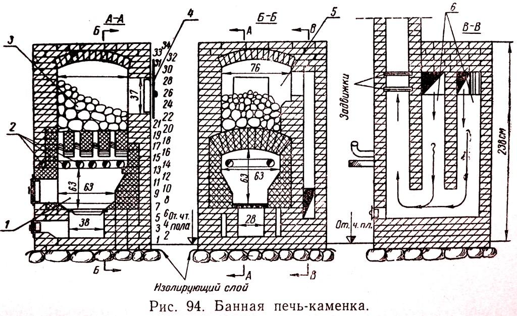 Печь периодического действия для бани